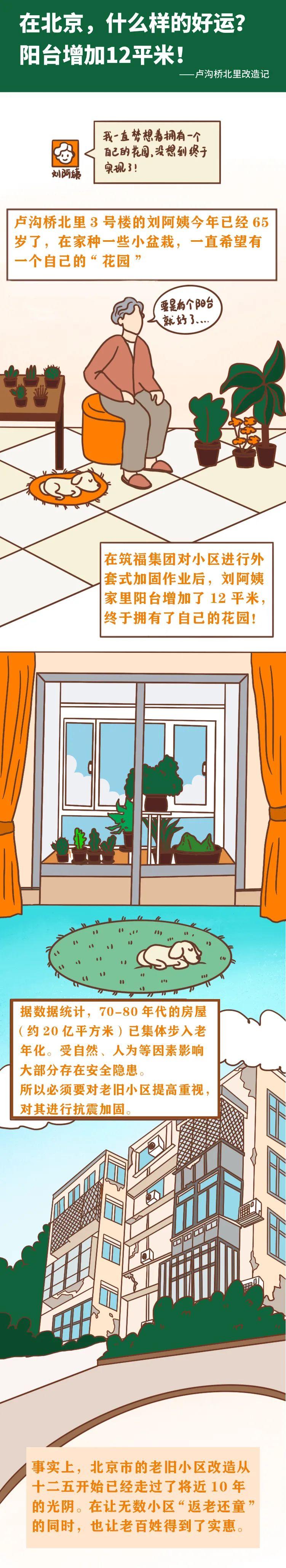 解密老旧房屋改造后,每户均增12平米的秘密!